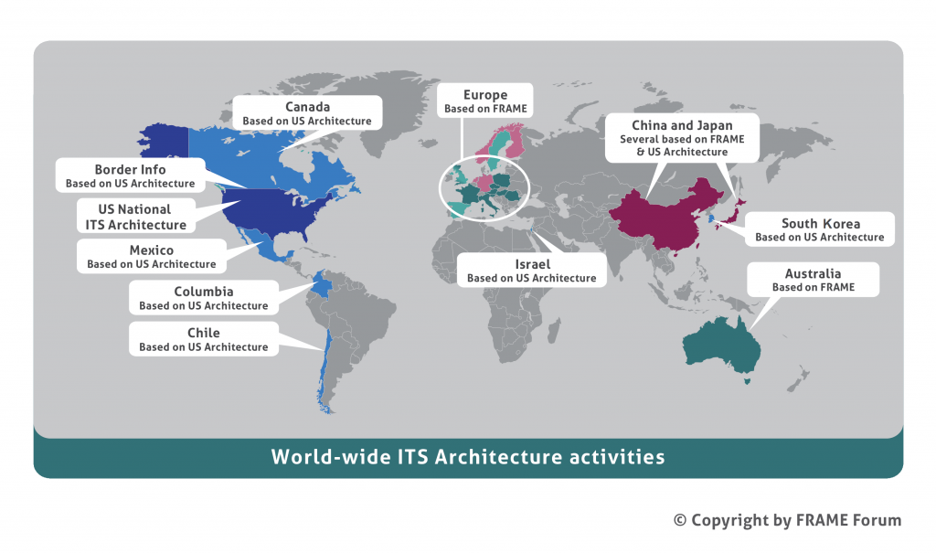 World-wide ITS Architecture activities